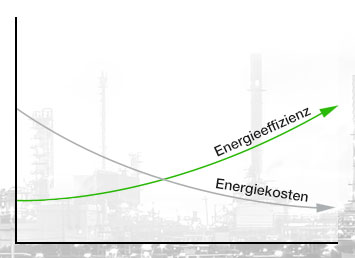 Energietechnik INFRANORM® - Think INFRANOMIC® in WELS