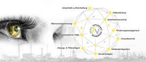 INFRANORM® - Führender Spezialist für Infrastrukturtechnologie. Energietechnik, Lufttechnik, Schlüsselfertige Sonderanlagen. INFRANORM® , 4600 Wels in OÖ.