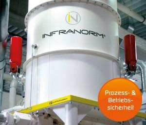 Lufttechnik Brand- & Explosionsschutz Systeme