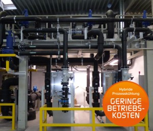 Energietechnik Verfahrenstechnik – Prozesskühlsystem