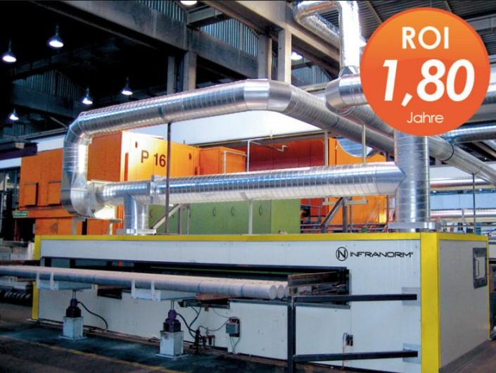 Energietechnik -Materialvorwärmung aus heißem Abgas