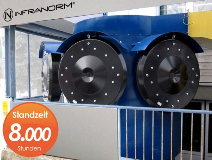 Lufttechnik - Trockenentstaubung von zündfähigen Stäuben mit Wärmerückgewinnung