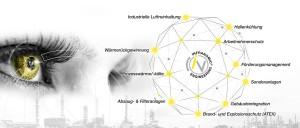 INFRANORM® Keyvisual Kernkompetenzen