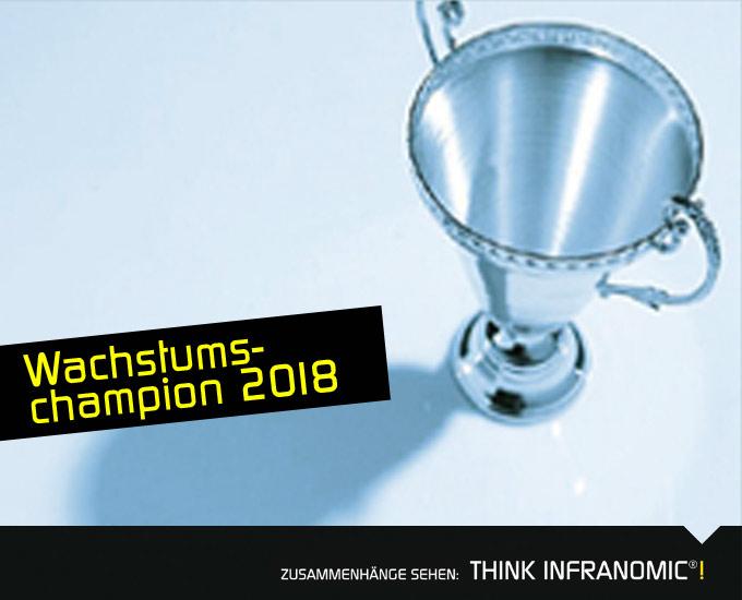 Wachstumschampion 2018 Österreich Profil Statista