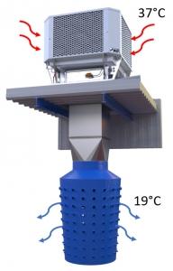 Smart Hall Cooling Adiabatic - Inno IntrCooll