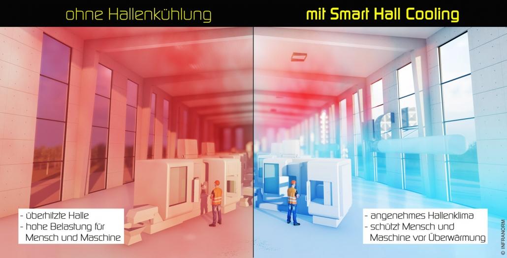 Hallenkühlung Hallenklimatisierung ohne teure Kühlung