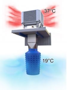Smart Hall Cooling - Adiabatic - Klimafreundliche Hallenkühlung spart über 80% CO2